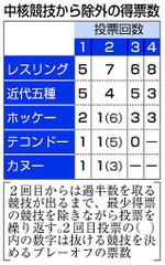 Tokuhyousu_3
