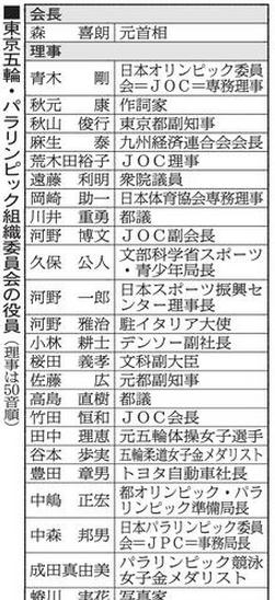 Soshikii2