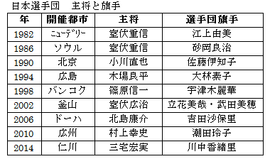 2014kishu_2