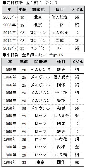 Uchimura1