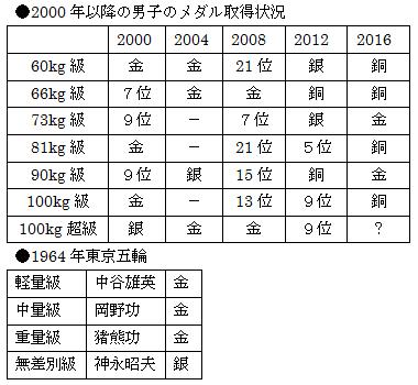 Judo16